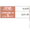 【ひふみ投信】 13ヵ月目!
