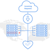 Google Cloud Platform(GCP)のCloud Load Balancingの概要