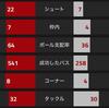 【プレミアリーグ第19節 アーセナル VS クリスタル・パレス】 エジル不在もジルースコーピオン弾で快勝!