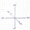 【Quartz Composer】座標と画面幅について