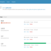 GitBucket 4.4をリリースしました