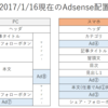Adsense収入全公開 配置方法 収益の高い場所など【保存版】