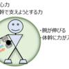 ダンベル × ラジオ体操【ピシッと体操ができる】