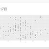 【Shiny100本ノック No.3】ggplotグラフをインタラクティブに作成してPowerPointダウンロードまで行う