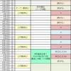 2018年ファイターズ・国際Aマッチ日程から推測するコンサドーレの年間日程