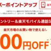 楽天モバイルの通話SIM申し込みで1万円クーポンプレゼント【要エントリー】
