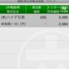 6/28振り返り(デイトレ無し)