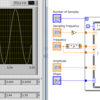 フォーミュラノードとXYグラフとによる波形生成 / 列挙体とスイッチ文とを組み合わせて波形が選べるようにする