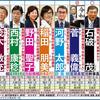 次期首相(自民党総裁)は菅義偉で決まりか