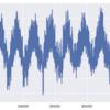 RNNと時系列データを使った気温の予測