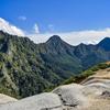 社会人初の夏休み(仮)を過ごして、山の日にちなんで『山』でこれまでのことを振り返る