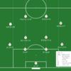 第11回さいたまシティカップ:vsナシオナルモンテビデオ プレビュー
