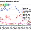 政治ブログランキングからチェックしたブログ一覧 1位(月間IN 37万3010)から46位(月間IN 4880)まで