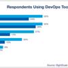 AWS,Docker,Ansible...ウェブエンジニアが知っておくべきインフラ技術8選