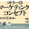 顧客満足、データベースマーケティング、デザイン、差別化|『コトラーのマーケティング・コンセプト』読解メモ #6