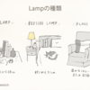 Lampの種類