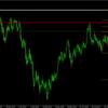 今週のドル円チャートおさらい 来週は押し目買いになるのかな?