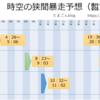 【MU Legend】8/15(水) 時空の狭間暴走予想(暫定版)