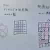 錯聴,剛体折り紙,組み合わせゲーム(3年ゼミ)