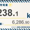 11/10〜11/16の総発電量は533.3kWh(目標比105%)でした