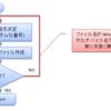 Java 7 Update 40 で修正されたバグ