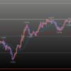 欧州時間の米ドルの見通し 日銀の施策