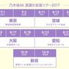乃木坂46真夏の全国ツアー2017へ行こう【応募方法・期間】