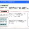J-PlatPat講習会のテキスト(特実)を読む (スライド4、5)特許・実用新案検索