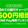 【第二弾】LINE PAY1000円キャンペーンはいつ?2/1-2/28まで・500円相当がプレゼント