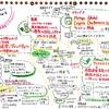 あたらしい経済8/29日配信 グラレコ
