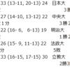 【ハンドボール】2018年秋期リーグ 9/22 9/23