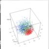 球面上もしくはさらに高次元球面上の分布 ぱらぱらめくる『Directional Statistics』