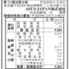 ASUS JAPAN株式会社 第10期決算公告