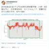 【悲報】『台湾地震預測研究所』さんの予測では6日以内に東京付近・カリフォルニア・宜蘭(台湾)付近・南太平洋でM7 +〜M8 +!2020年巨大地震発生説のある『首都直下地震』・『南海トラフ地震』なの?