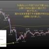 2019年7月第2週の米ドル見通しチャート分析|環境認識、FX初心者