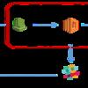 Lambda + CloudWatch Events + KMS で AWS コンソールへの不正アクセスを秒速で検知して「平穏な生活」を手に入れる