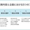 PMの業務内容と企画における5つのフェーズ