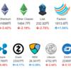 人気の仮想通貨の銘柄を特徴・上昇率・オススメ度等徹底調査!その将来性とは