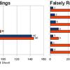 Webアプリケーション・セキュリティスキャナーの比較レポート