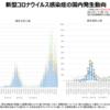 「厚生労働省発表、新型コロナウイルス感染症の国内発生状況 (令和2年8月26日18時時点)、および東京都の最新感染状況」