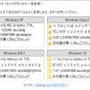 【IT】Windows10 で Windows7 標準フォントだった『メイリオ』に一発で設定する方法