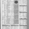 ゲーメスト全一75 :1993年2月号