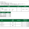 本日の株式トレード報告R2,01,28