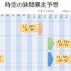【MU Legend】8/26(日) 時空の狭間暴走予想