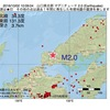 2016年10月02日 10時09分 山口県北部でM2.0の地震