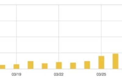 【ブログ報告】ブログを始めて2ヶ月報告。読者数とpvが増加しました!