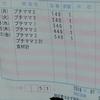 ヨシケイのポイントを現金に交換。10カ月間で貯まったポイント数は?