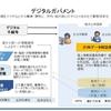 デジタルIT政策マッピング