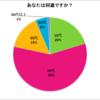 ジャニヲタ5000人に聞きました 「ジャニーズと恋愛」に関するアンケート集計結果