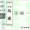 【弥生賞ディープインパクト記念(G2)最終予想2021】勝負馬券を無料公開!